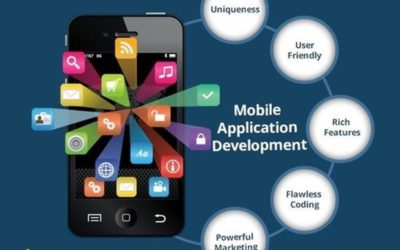 Steps to Choose Result Oriented Mobile App Development Company