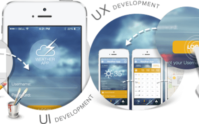 Guide to Mobile App UX Design and Development