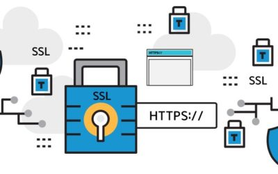 Why SSL Certificates are Important for your Website